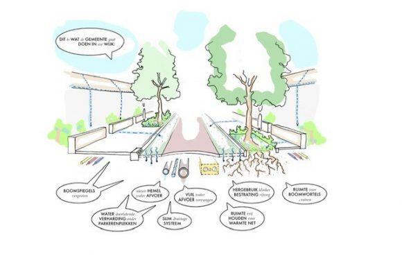 Reageer vóór 3 mei op plannen herinrichting Vogelwijk